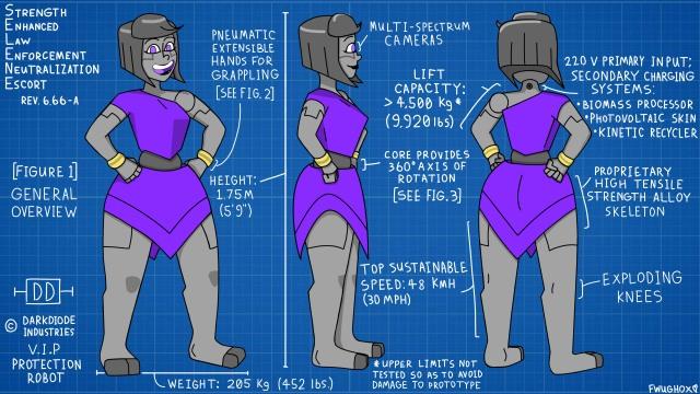 SELENE Character sheet [Figure 1]